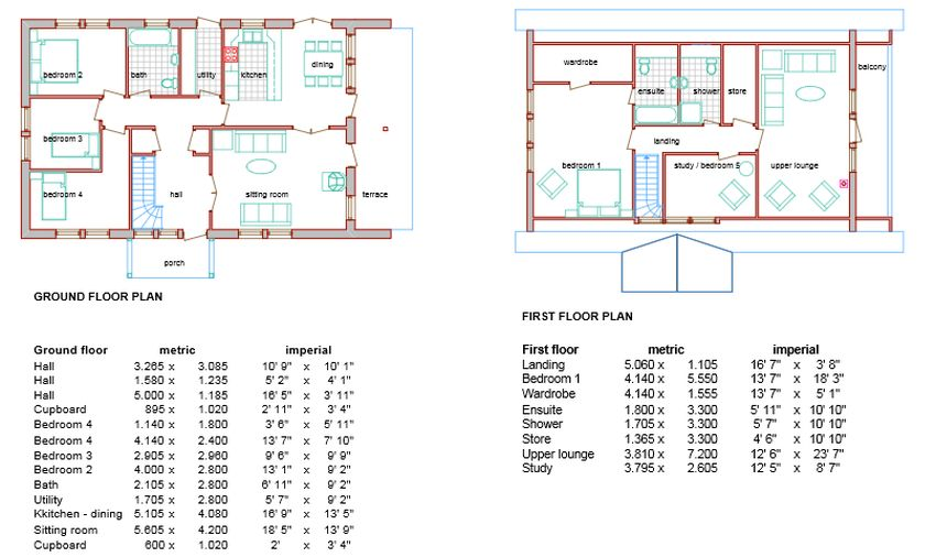 Swedish style house plans
