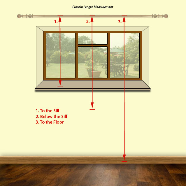 how to decide curtains length